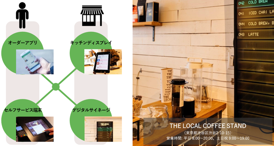 「THE LOCAL COFFEE STAND」IoT店舗開発のサムネイル